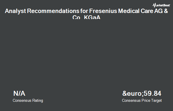 Analyst Recommendations for Fresenius Medical Care AG & Co. KGaA (ETR:FME)