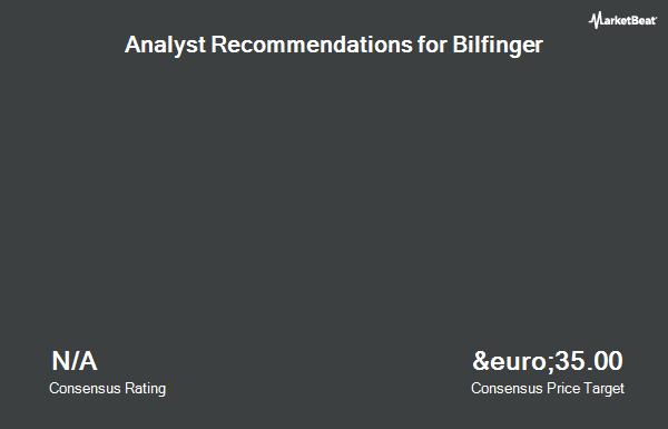 Analyst Recommendations for Bilfinger (ETR:GBF)