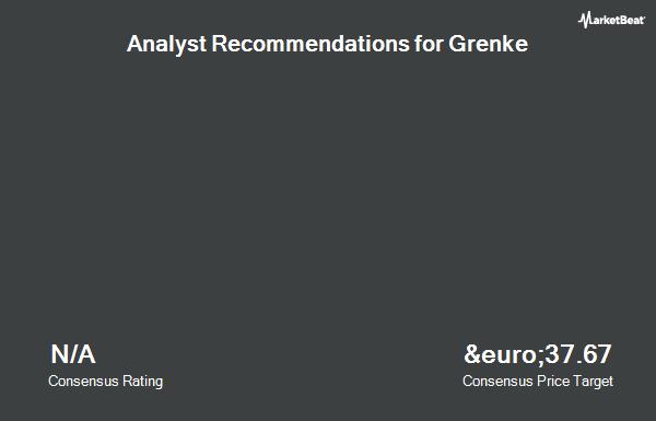 Analyst Recommendations for Grenke (ETR:GLJ)