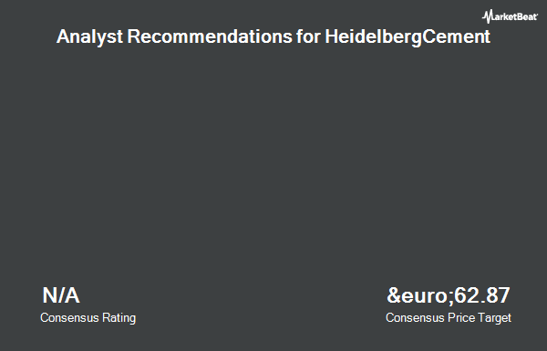 Analyst Recommendations for HeidelbergCement (ETR:HEI)
