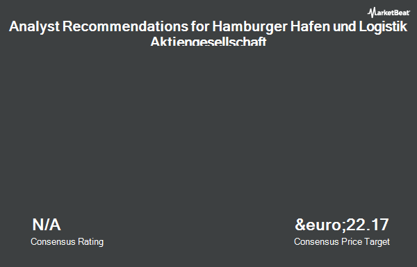 Analyst Recommendations for Hamburger Hafen und Logistik (ETR:HHFA)