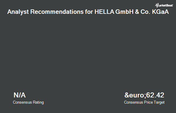 Analyst Recommendations for HELLA GmbH & Co. KGaA (ETR:HLE)