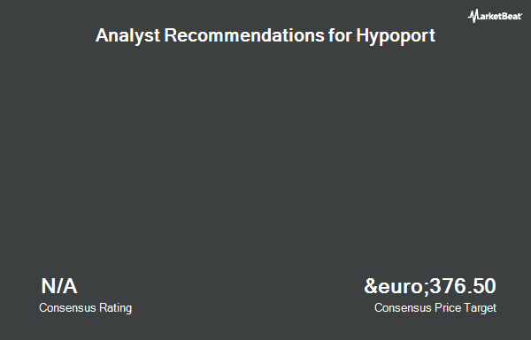 Analyst Recommendations for Hypoport (ETR:HYQ)