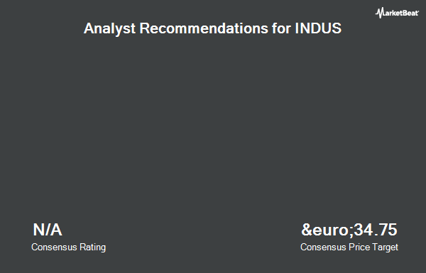 Analyst Recommendations for Indus (ETR:INH)