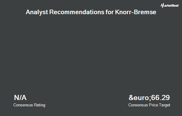 Analyst Recommendations for Knorr-Bremse Aktiengesellschaft (KBX.F) (ETR:KBX)