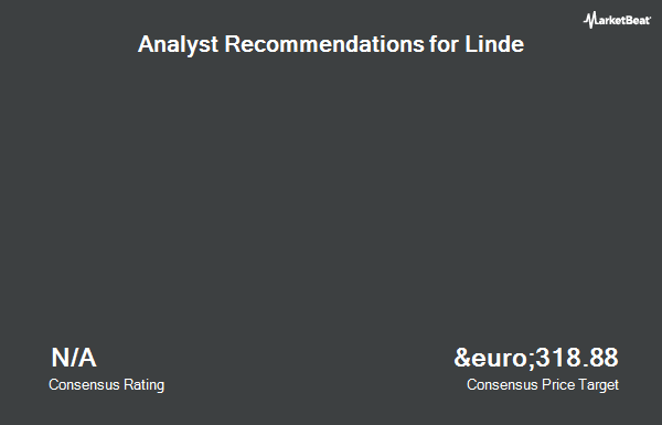 Analyst Recommendations for Linde (ETR:LIN)