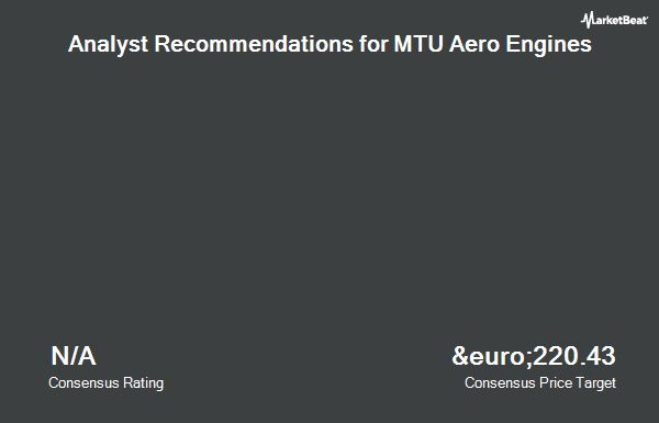 Analyst Recommendations for MTU Aero Engines (ETR:MTX)