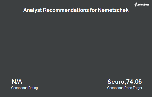 Analyst Recommendations for Nemetschek (ETR:NEM)