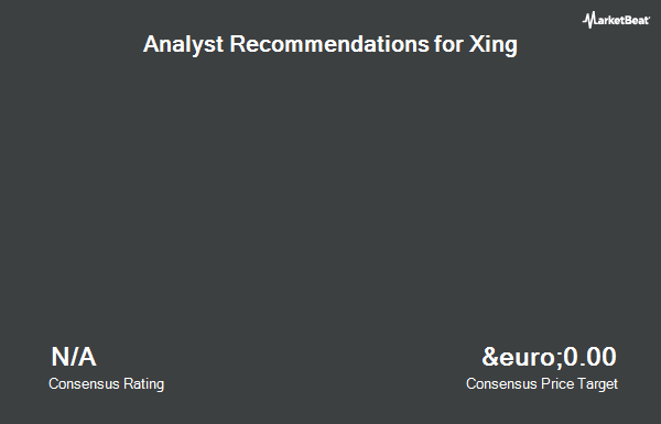 Analyst Recommendations for Xing (ETR:O1BC)