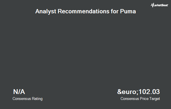 Analyst Recommendations for PUMA SE (PUM.F) (ETR:PUM)