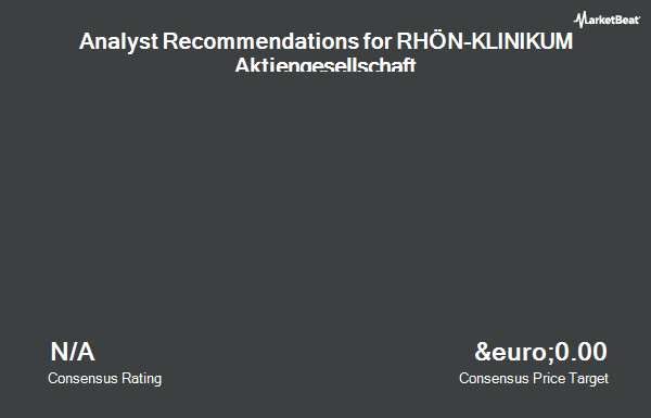 Analyst Recommendations for Rhoen Klinikum (ETR:RHK)