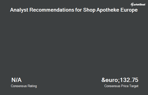 Analyst Recommendations for Shop Apotheke Europe (ETR:SAE)