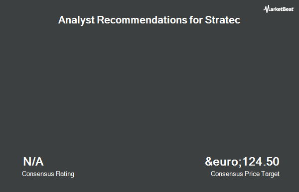 Analyst Recommendations for Stratec Biomedical Systems (ETR:SBS)