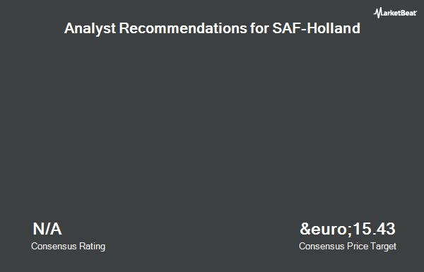 Analyst Recommendations for SAF-HOLLAND (ETR:SFQ)
