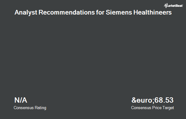 Analyst Recommendations for Siemens Healthineers (ETR:SHL)