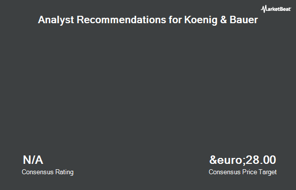 Analyst Recommendations for Koenig & Bauer (ETR:SKB)