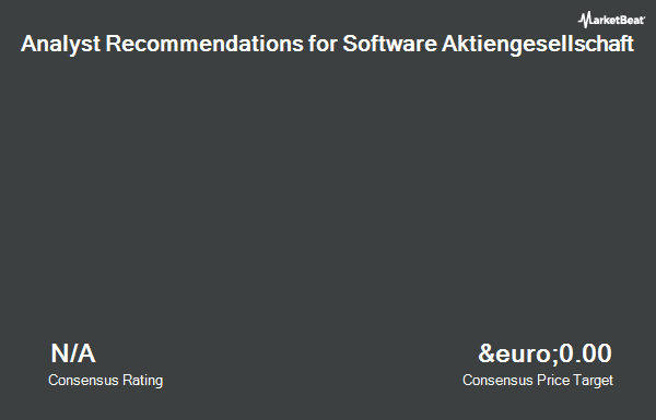 Analyst Recommendations for Software (ETR:SOW)