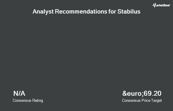 Analyst Recommendations for Stabilus (ETR:STM)