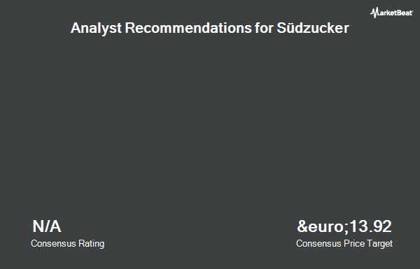 Analyst Recommendations for Suedzucker (ETR:SZU)