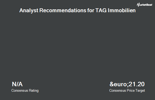Analyst Recommendations for TAG Immobilien (ETR:TEG)
