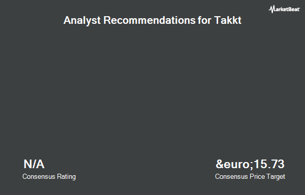 Analyst Recommendations for Takkt (ETR:TTK)