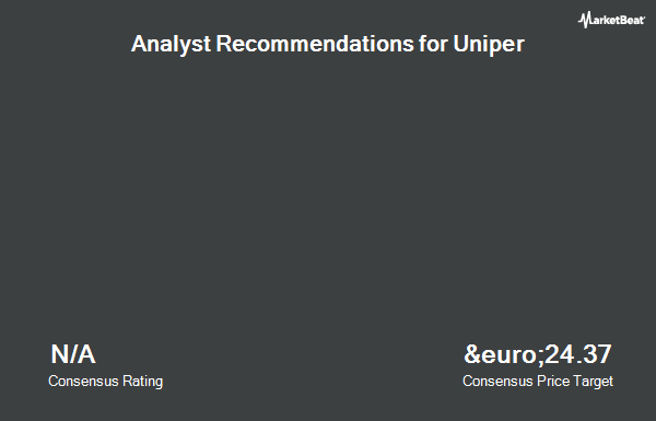 Analyst Recommendations for Uniper (ETR:UN01)