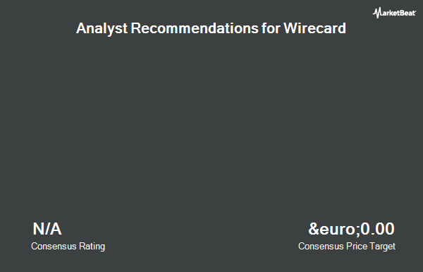 Analyst Recommendations for Wirecard (ETR:WDI)