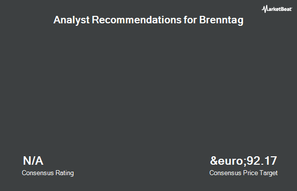 Analyst Recommendations for Brenntag (FRA:BNR)