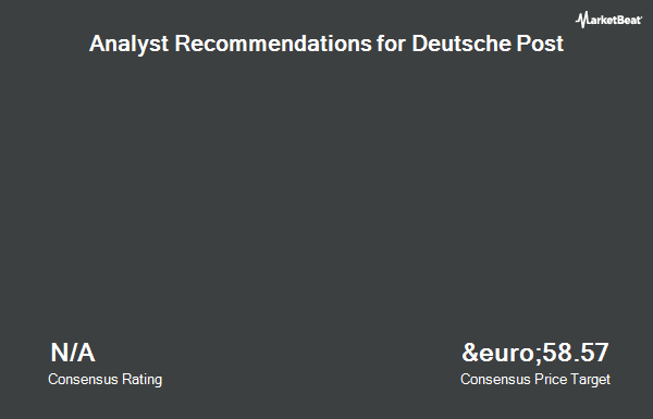 Analyst Recommendations for Deutsche Post (FRA:DPW)