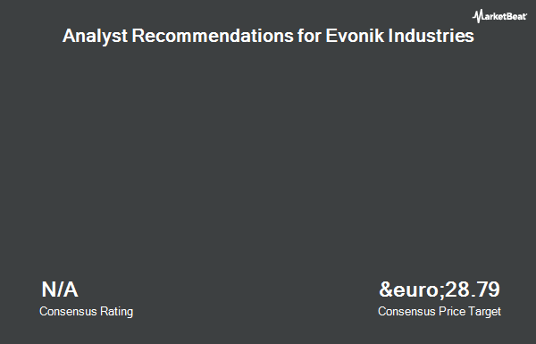 Analyst Recommendations for Evonik Industries (FRA:EVK)