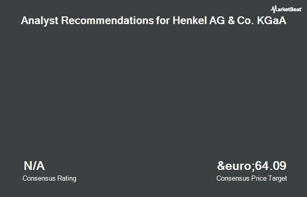 Analyst Recommendations for Henkel AG & Co KGaA (FRA:HEN3)
