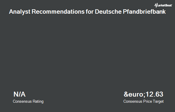 Analyst Recommendations for Deutsche Pfandbriefbank (FRA:PBB)