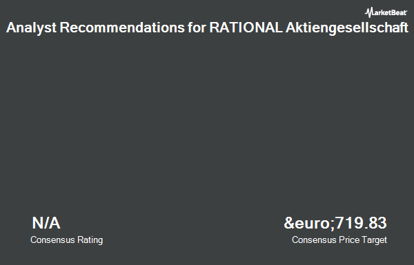 Analyst Recommendations for Rational (FRA:RAA)