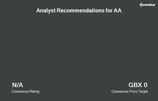 Analyst Recommendations for AA (LON:AA)