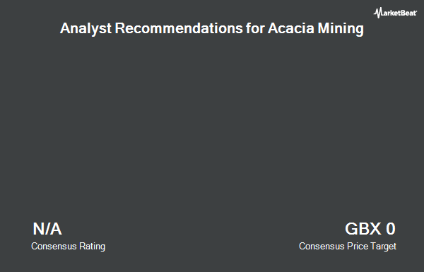 Analyst Recommendations for Acacia Mining (LON:ACA)