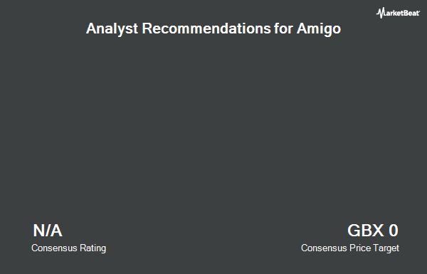 Analyst Recommendations for Amigo (LON:AMGO)