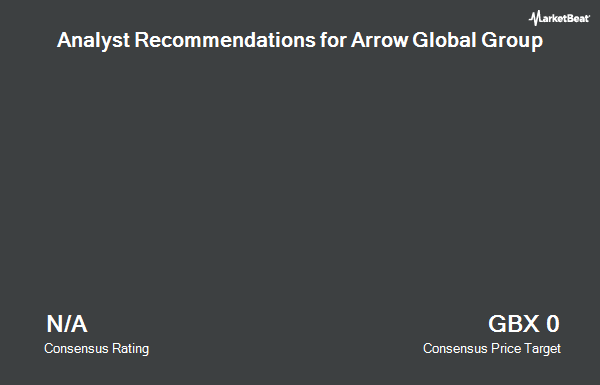 Analyst Recommendations for Arrow Global Group (LON:ARW)