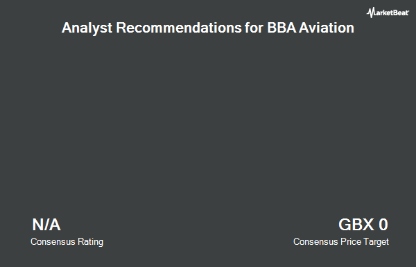 Analyst Recommendations for BBA Aviation (LON:BBA)