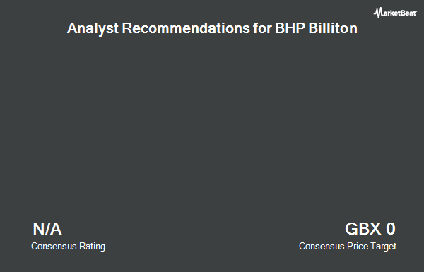 Analyst Recommendations for BHP Group PLC (SWX) (LON:BLT)
