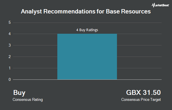 Analyst Recommendations for Base Resources (LON:BSE)