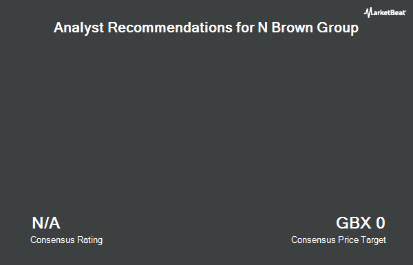 Analyst Recommendations for N Brown Group (LON:BWNG)