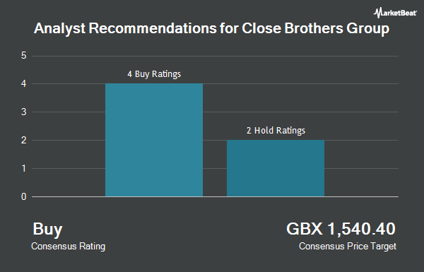 Analyst Recommendations for Close Brothers Group (LON:CBG)