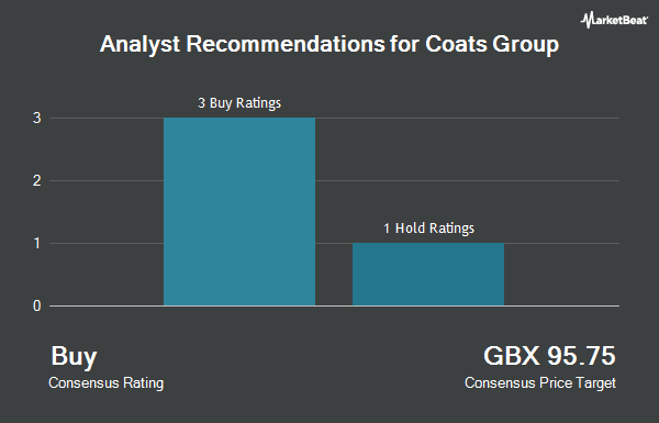 Analyst Recommendations for Coats Group (LON:COA)