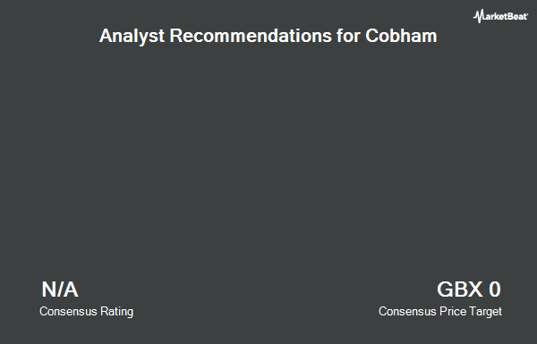 Analyst Recommendations for Cobham (LON:COB)