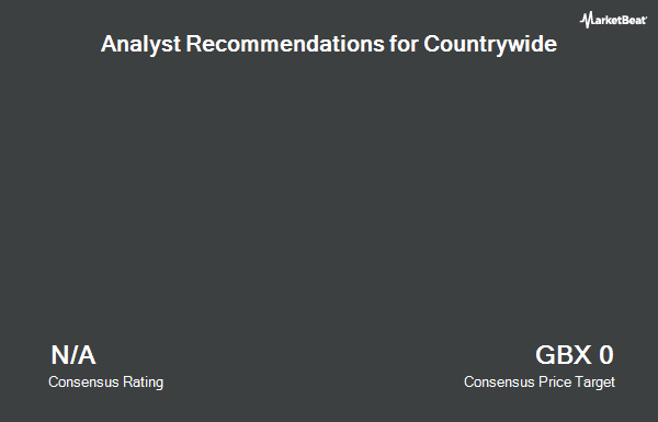 Analyst Recommendations for Countrywide (LON:CWD)
