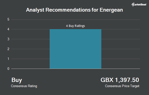 Analyst Recommendations for Energean Oil & Gas (LON:ENOG)
