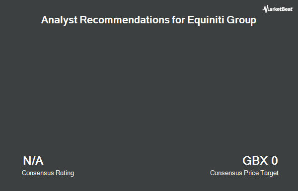 Analyst Recommendations for Equiniti Group (LON:EQN)