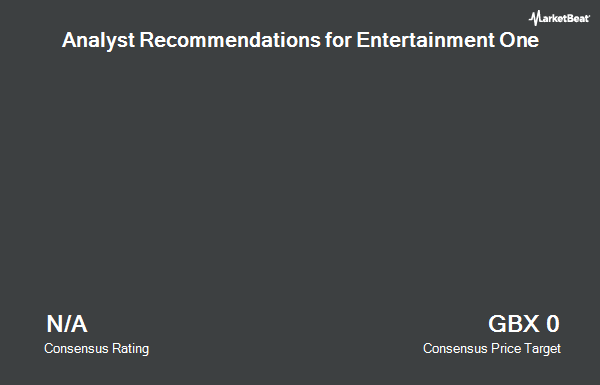 Analyst Recommendations for Entertainment One (LON:ETO)