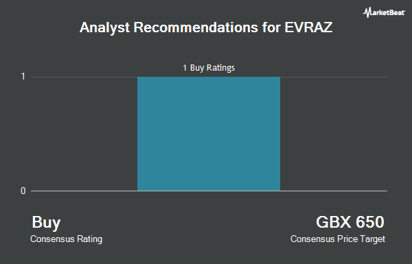 Analyst Recommendations for EVRAZ (LON:EVR)