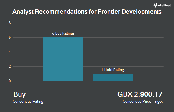 Analyst Recommendations for Frontier Developments (LON:FDEV)